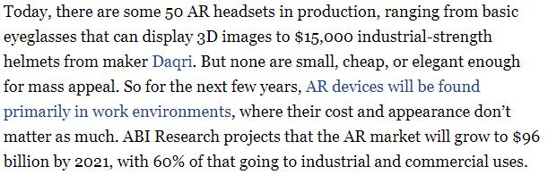 Present status of AR