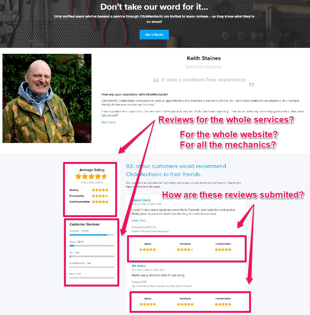 Reviews page markup