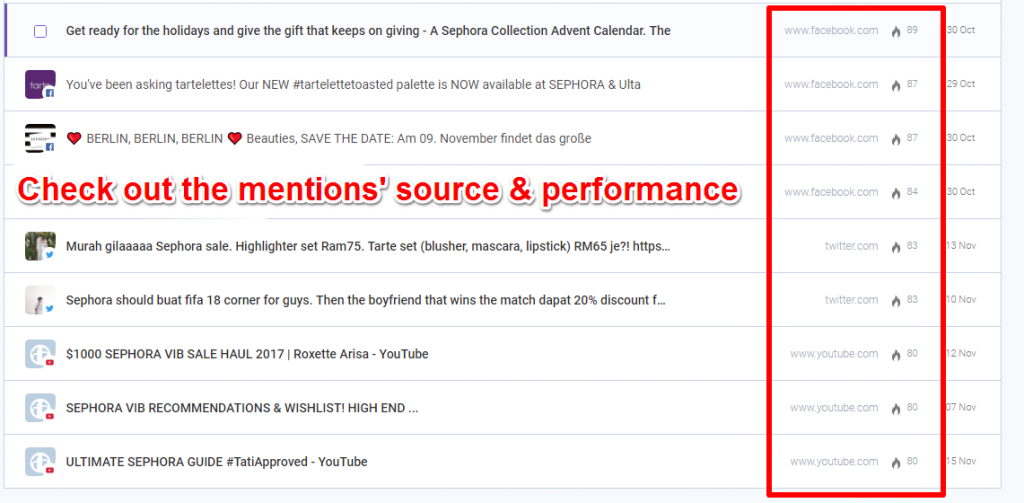 sephora source of the mentions