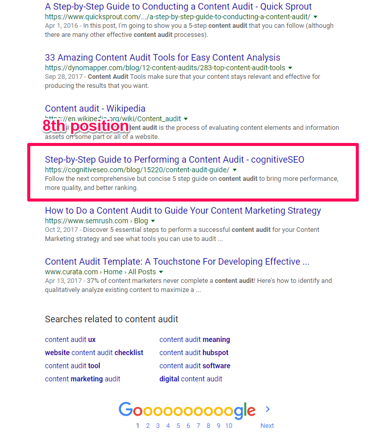 content audit rankings position 8