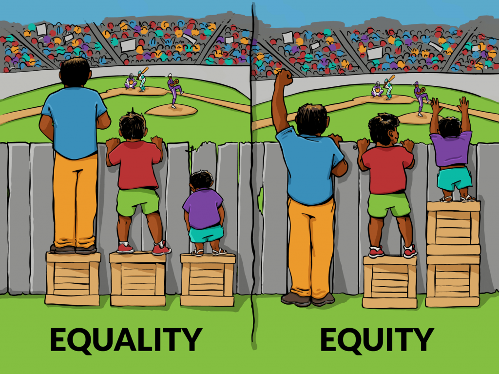 Backlinks equality and equity