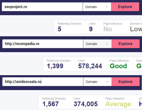 older domains rank better