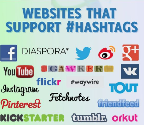 websites-that-support-hashtags