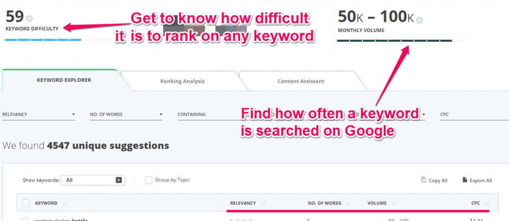 Keyword tool recommendations