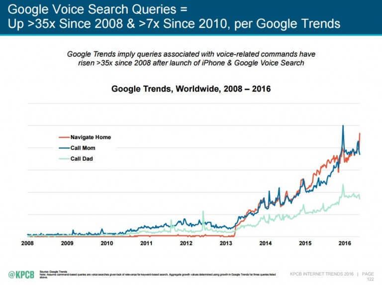 voice-search-queries
