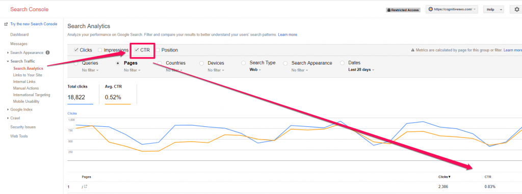See CTR in Search Console