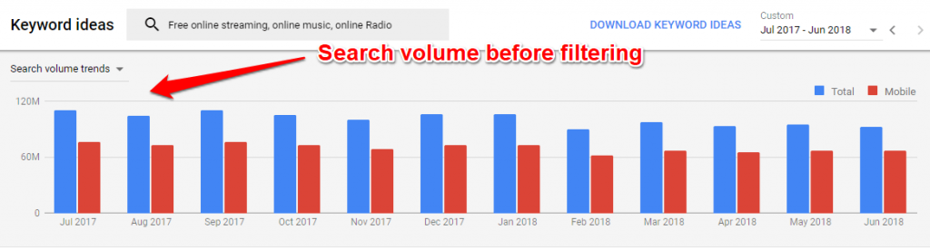 Volume Before Filtering