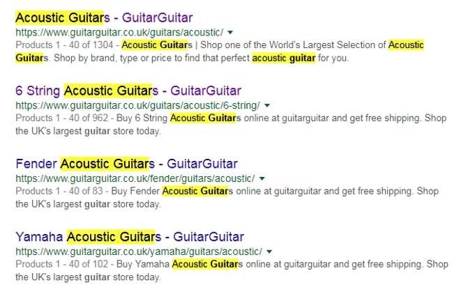 Keyword cannibalization - acoustic guitar