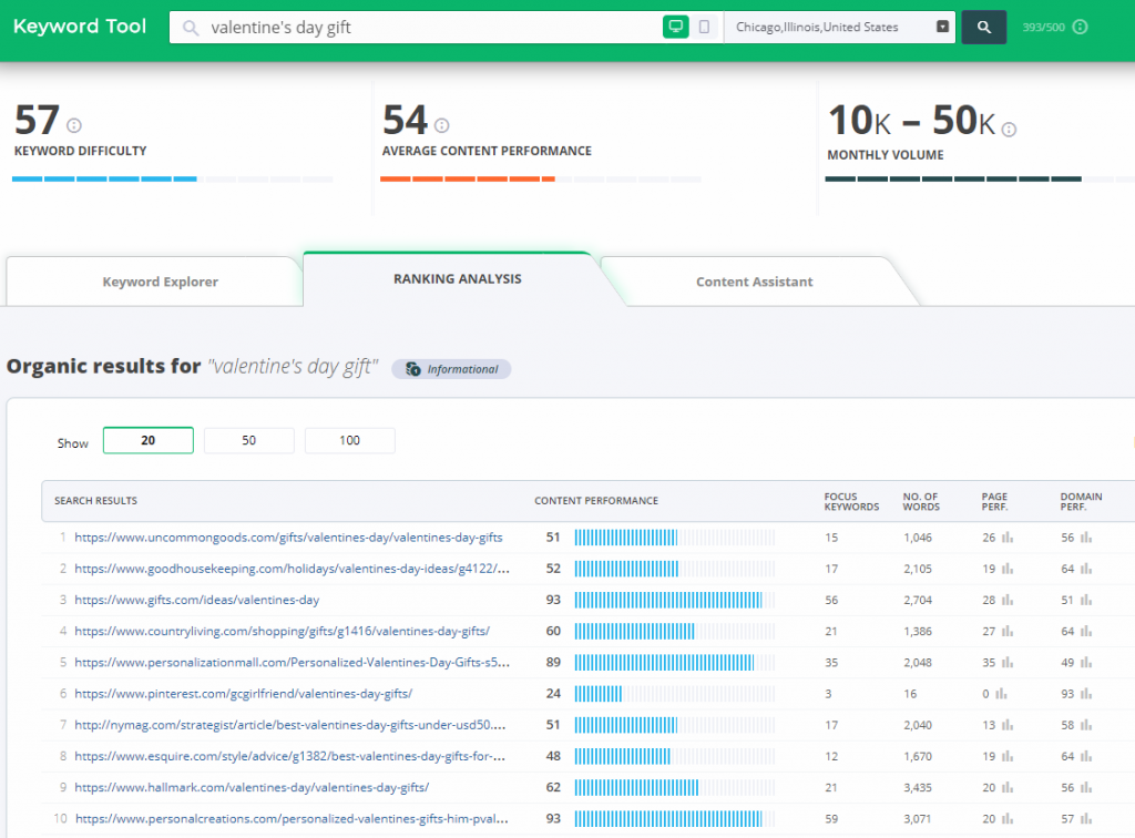 keyword tool cognitiveseo