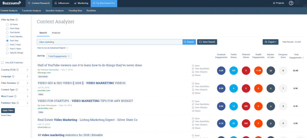 Searching video marketing on Buzzsumo