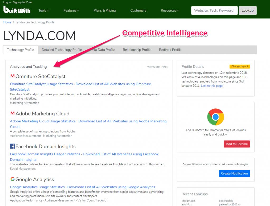 Konkurencinis intelektas
