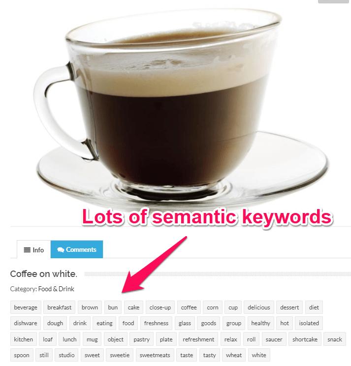 Shutterstock - semantic keywords