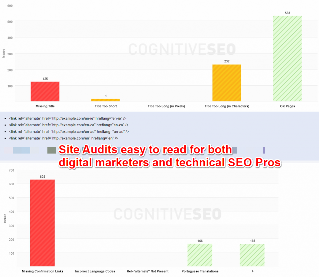 cognitiveSEO Site Audits for everybody