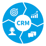Invest in CRM and Other Technology
