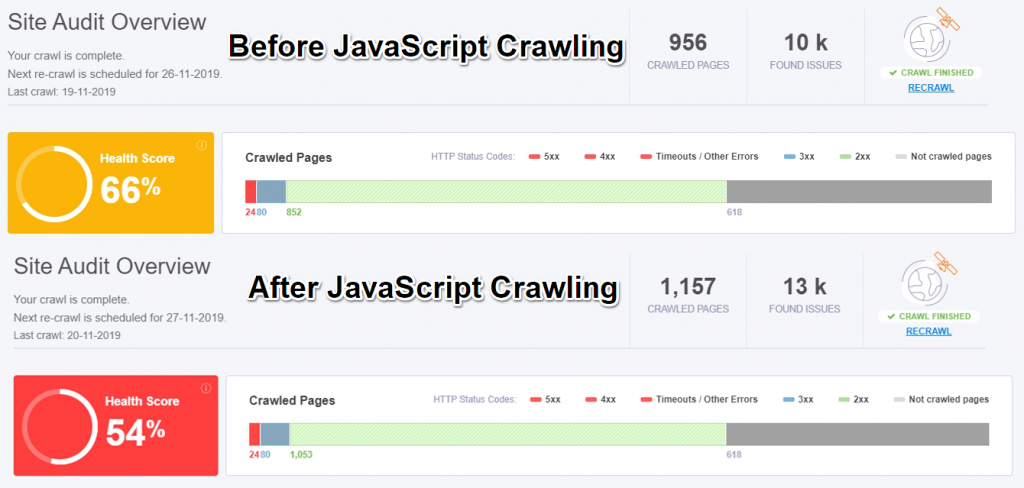 before and after javascritp crawling cognitiveseo