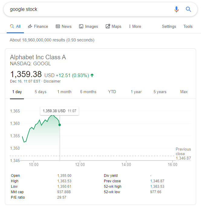 google answer box stock
