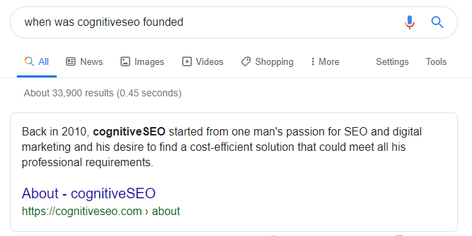 when was cognitiveseo founded