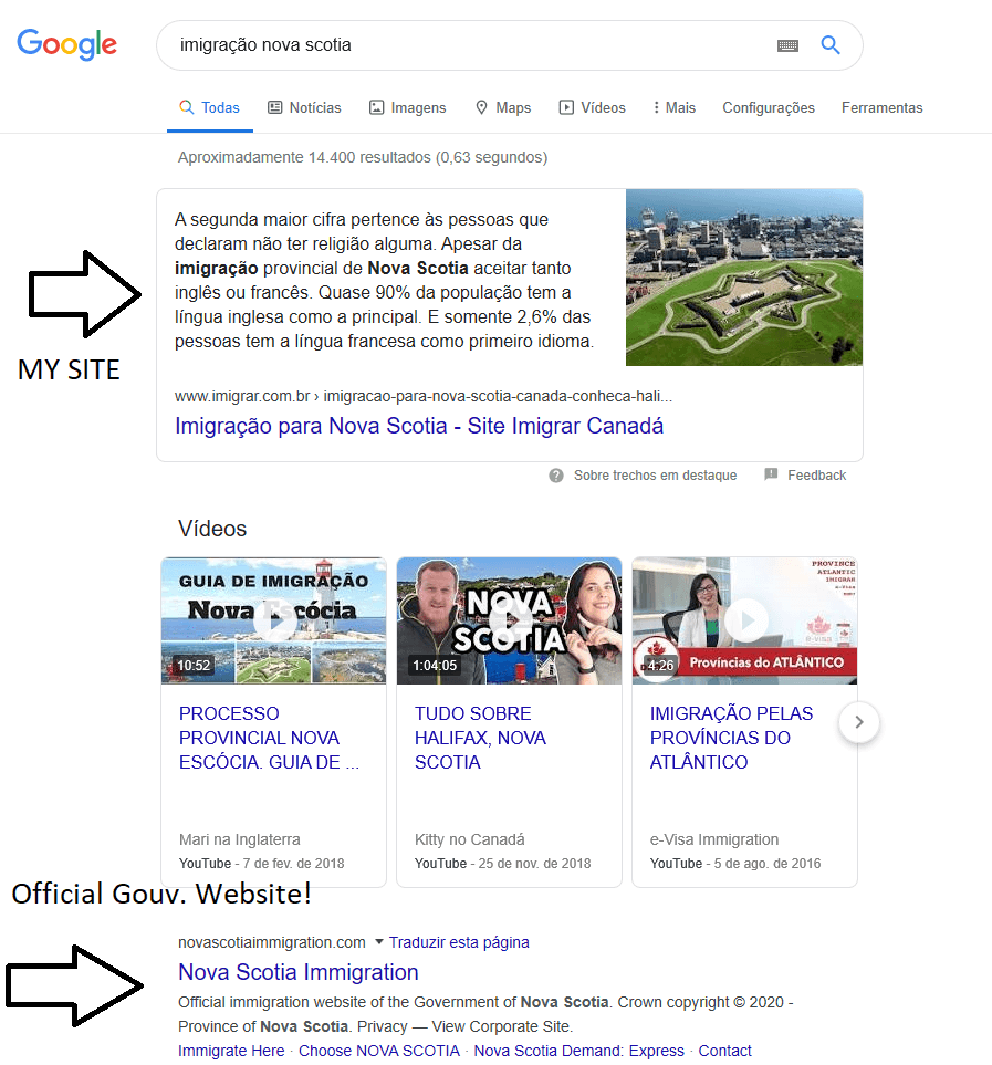 Portuguese website ranks in the google answer box after using the SEO cognitive tool