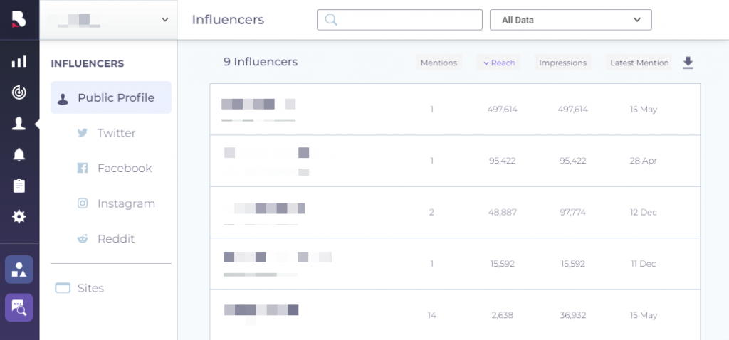 How to monitor influencers to promote content