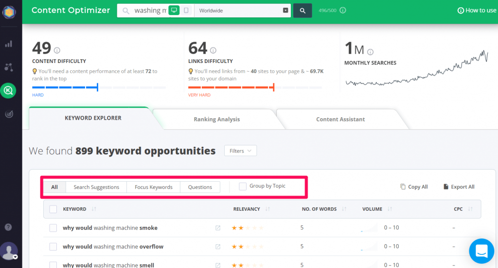Keyword tool and Content optimizer
