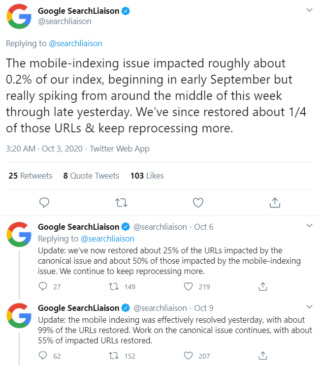 mobile indexing issue