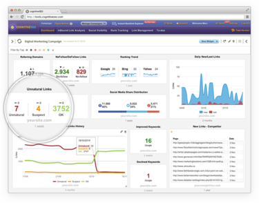 Backlink Analysis, Content Audit and Rank Tracking for Every Site
